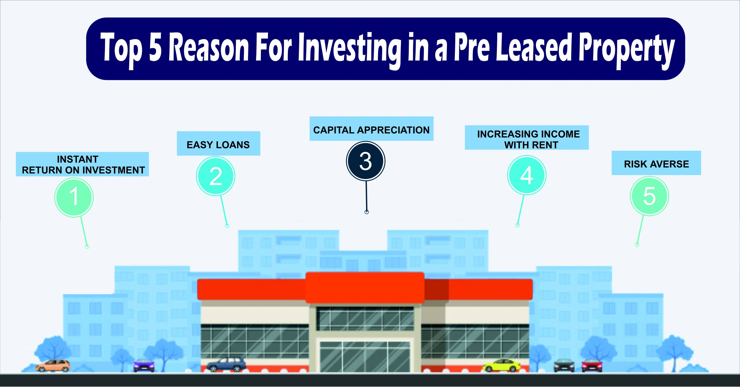 Reason-For-Investing-in-a-Pre-Leased-Property